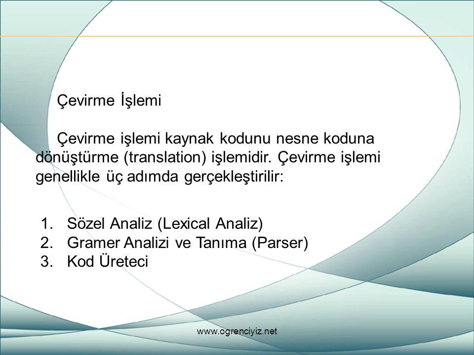 Sözel Analiz (Lexical Analiz) Gramer Analizi ve Tanıma (Parser)