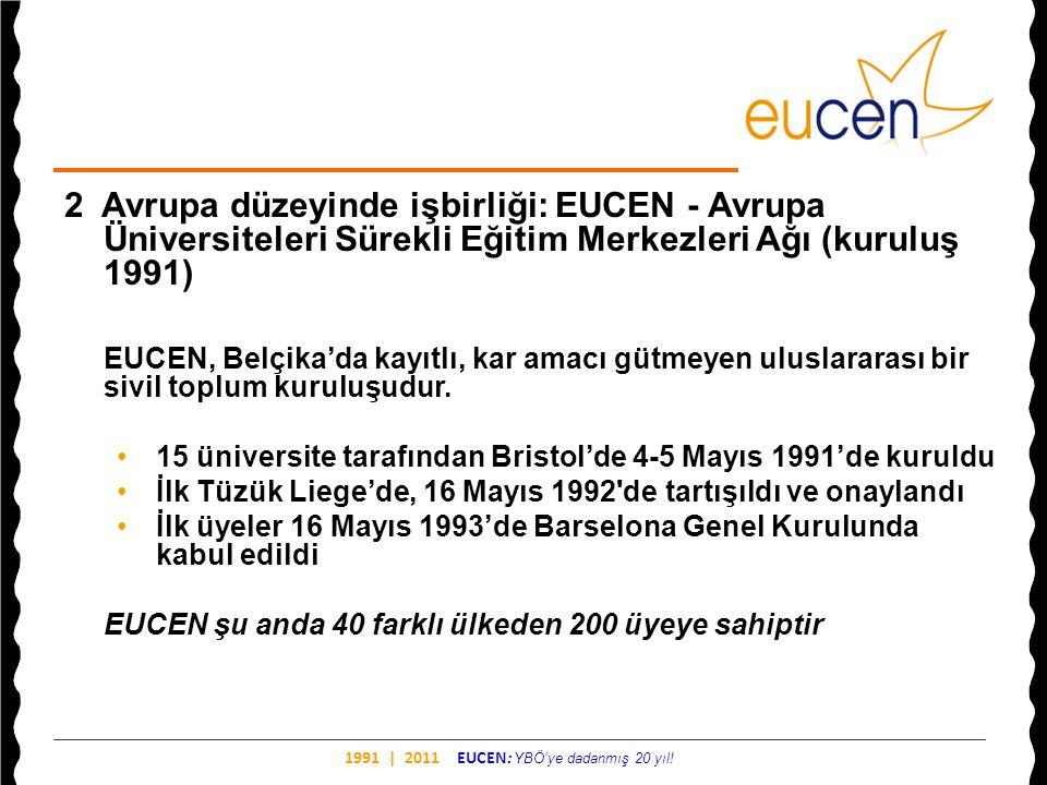 2 Avrupa düzeyinde işbirliği: EUCEN - Avrupa Üniversiteleri Sürekli Eğitim Merkezleri Ağı (kuruluş 1991)