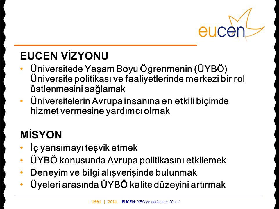 EUCEN VİZYONU Üniversitede Yaşam Boyu Öğrenmenin (ÜYBÖ) Üniversite politikası ve faaliyetlerinde merkezi bir rol üstlenmesini sağlamak.
