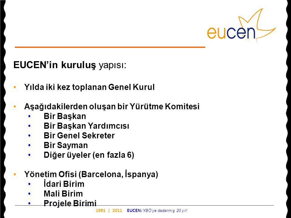 EUCEN'in kuruluş yapısı: