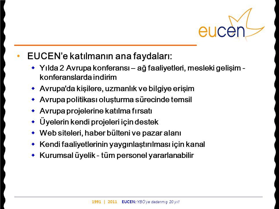 EUCEN'e katılmanın ana faydaları:
