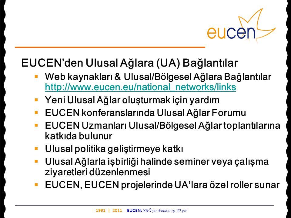 EUCEN'den Ulusal Ağlara (UA) Bağlantılar