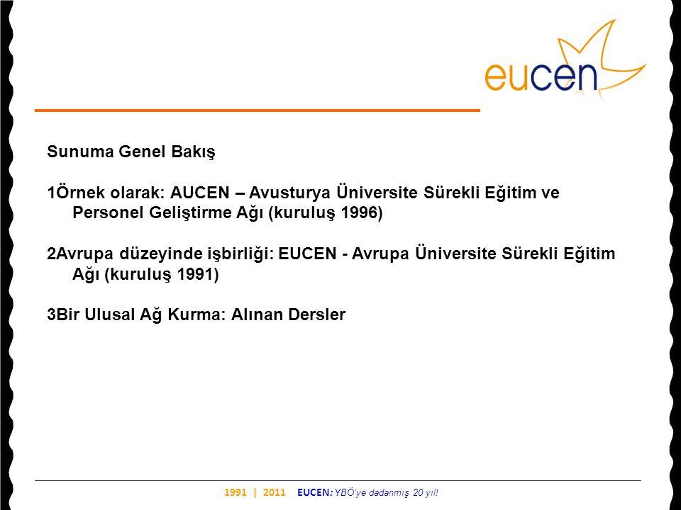 Sunuma Genel Bakış 1Örnek olarak: AUCEN – Avusturya Üniversite Sürekli Eğitim ve Personel Geliştirme Ağı (kuruluş 1996)