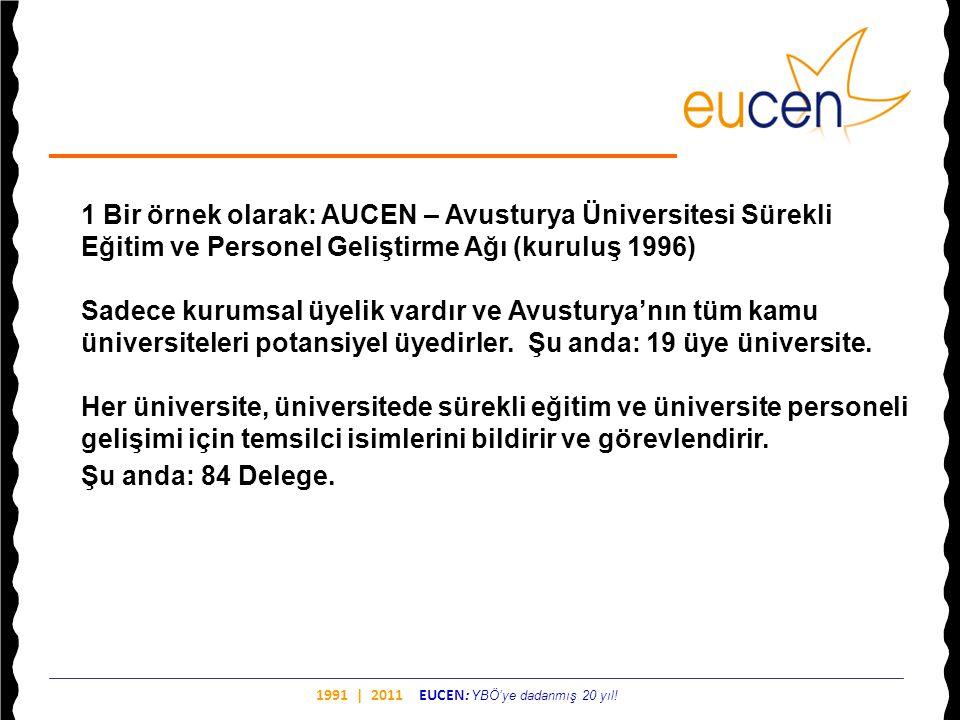 1 Bir örnek olarak: AUCEN – Avusturya Üniversitesi Sürekli Eğitim ve Personel Geliştirme Ağı (kuruluş 1996)