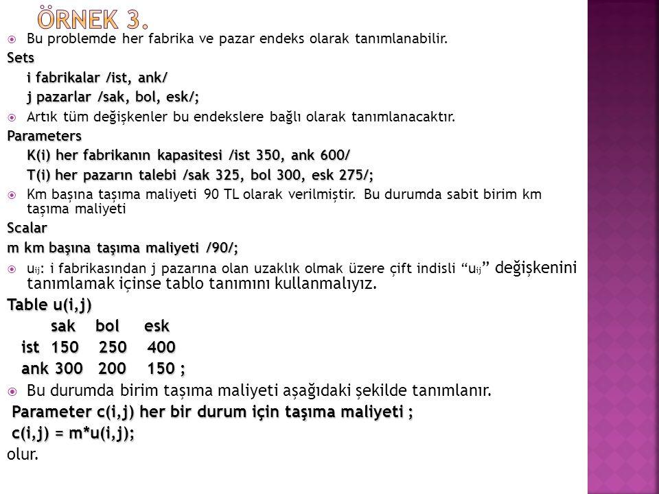 ÖRNEK 3. Table u(i,j) sak bol esk ist 150 250 400 ank 300 200 150 ;