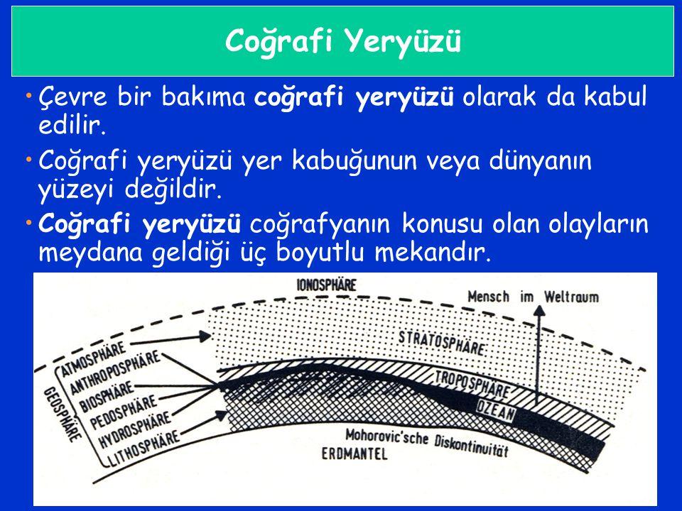Coğrafi Yeryüzü Çevre bir bakıma coğrafi yeryüzü olarak da kabul edilir. Coğrafi yeryüzü yer kabuğunun veya dünyanın yüzeyi değildir.