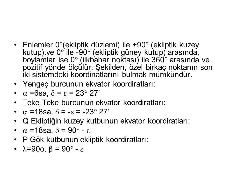 Enlemler 0°(ekliptik düzlemi) ile +90° (ekliptik kuzey kutup)