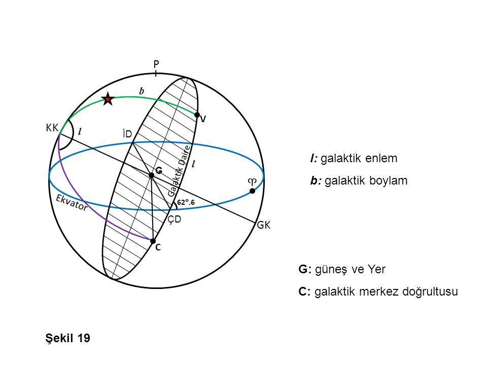 C: galaktik merkez doğrultusu