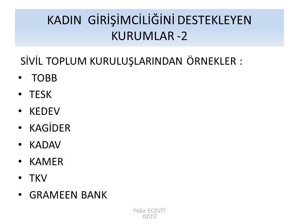 KADIN GİRİŞİMCİLİĞİNİ DESTEKLEYEN KURUMLAR -2