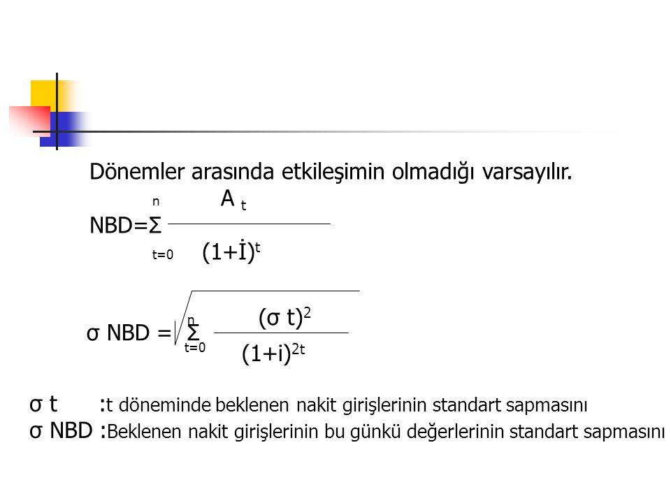 Dönemler arasında etkileşimin olmadığı varsayılır. n A t NBD=Σ
