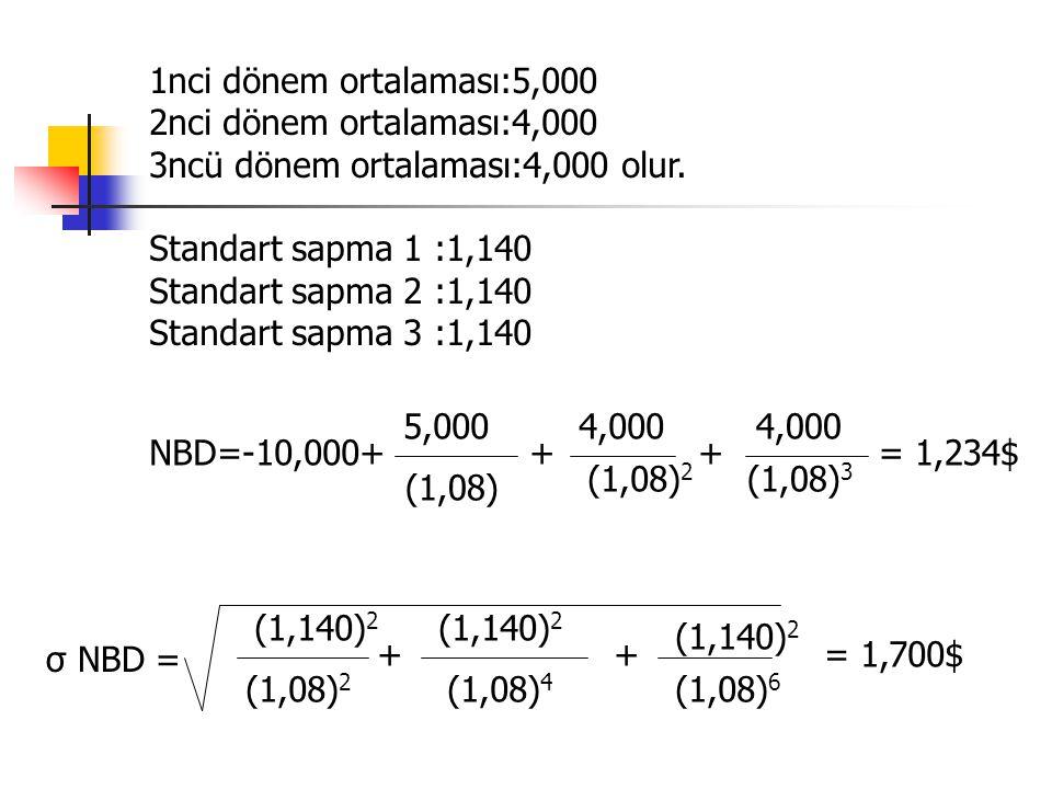 1nci dönem ortalaması:5,000 2nci dönem ortalaması:4,000. 3ncü dönem ortalaması:4,000 olur. Standart sapma 1 :1,140.