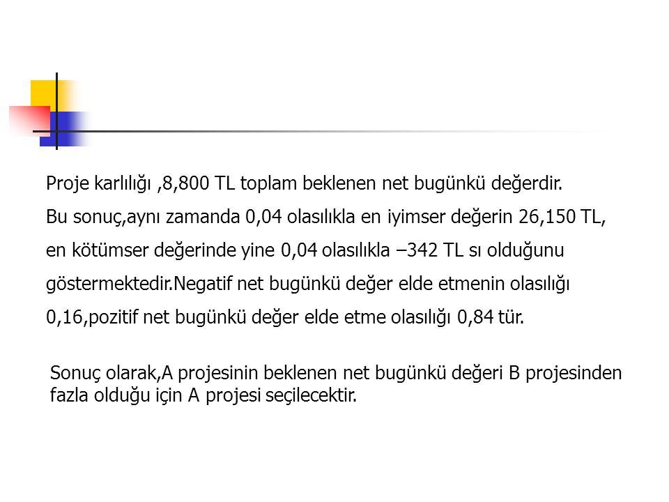 Proje karlılığı ,8,800 TL toplam beklenen net bugünkü değerdir.