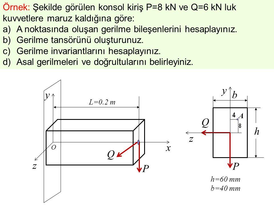 Örnek: Şekilde görülen konsol kiriş P=8 kN ve Q=6 kN luk kuvvetlere maruz kaldığına göre: