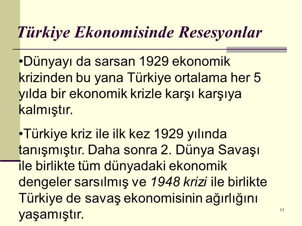 Türkiye Ekonomisinde Resesyonlar