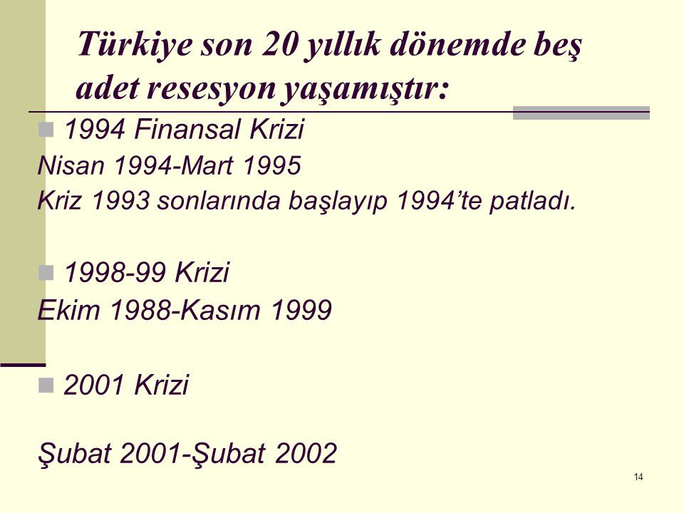 Türkiye son 20 yıllık dönemde beş adet resesyon yaşamıştır: