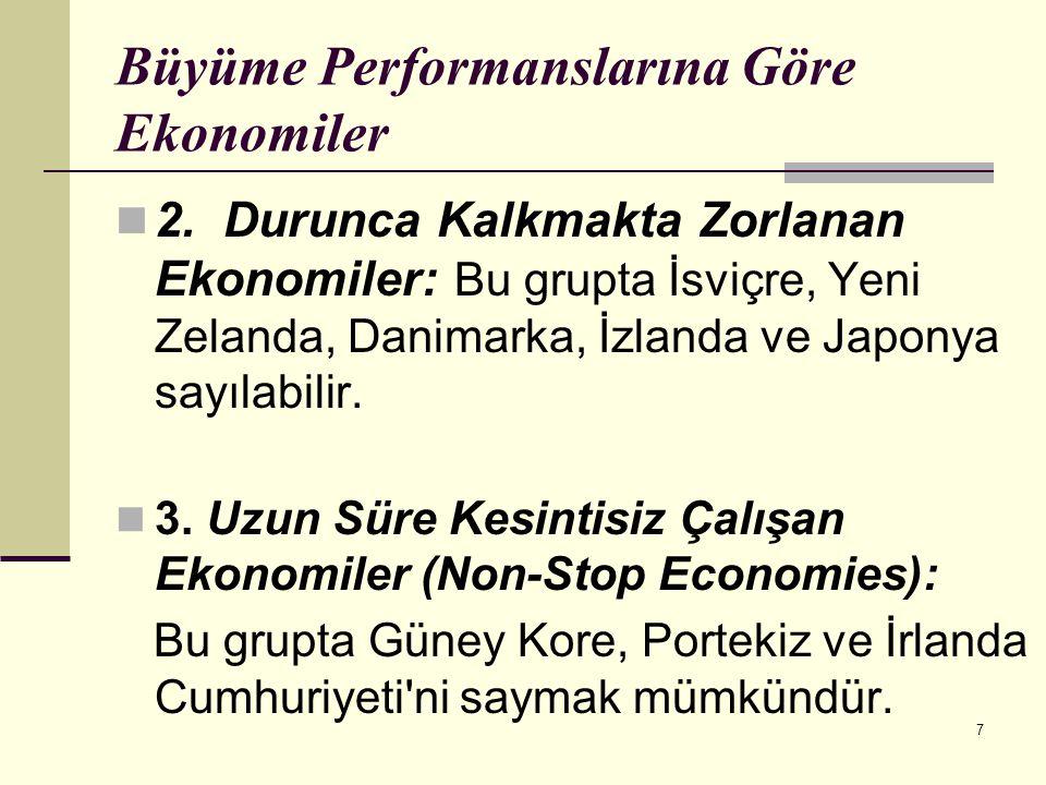 Büyüme Performanslarına Göre Ekonomiler