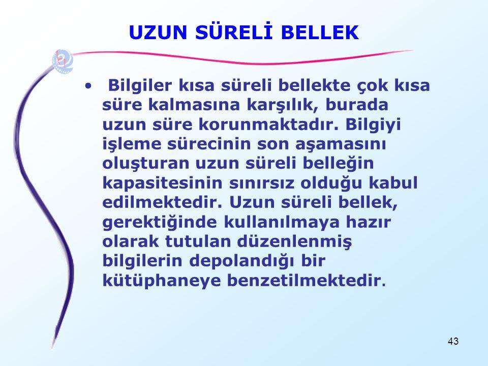 UZUN SÜRELİ BELLEK