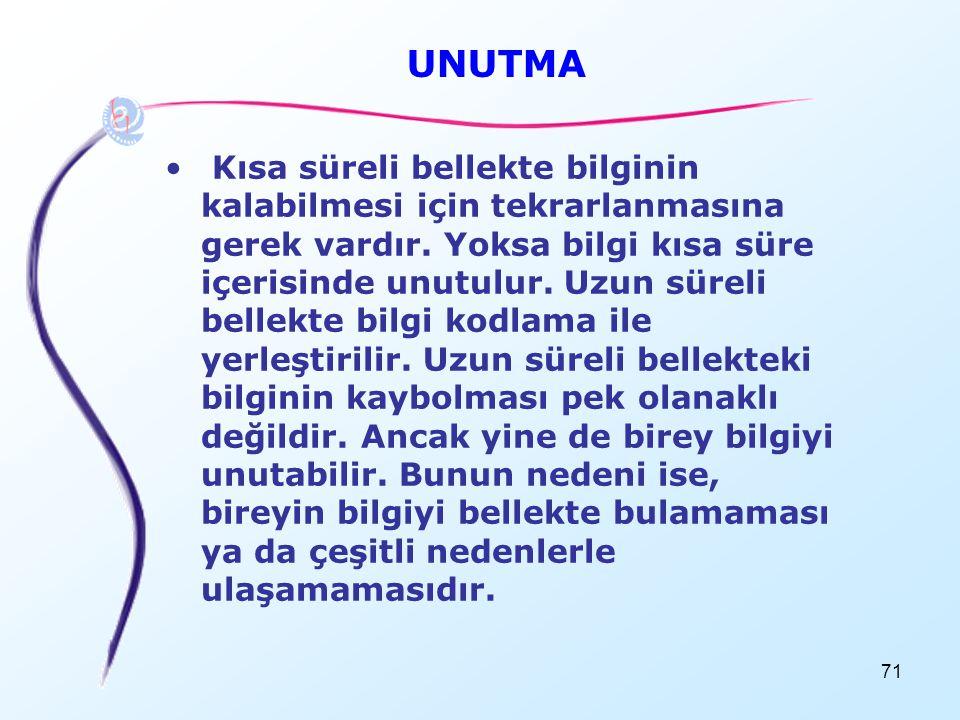 UNUTMA