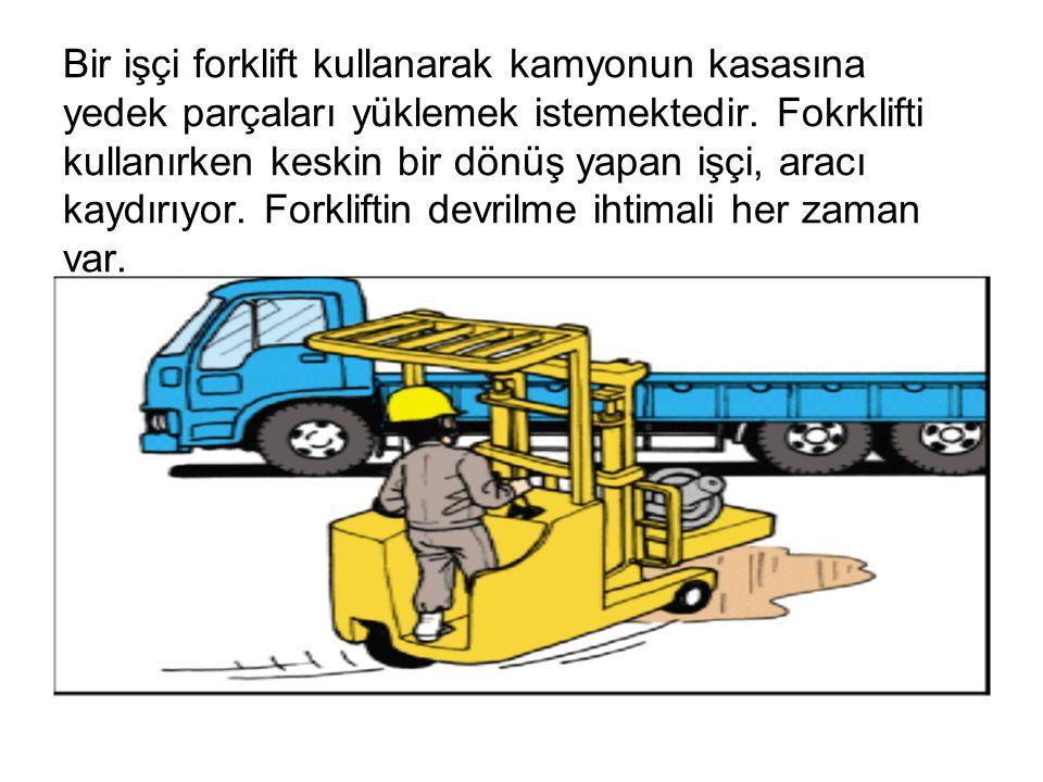 Bir işçi forklift kullanarak kamyonun kasasına yedek parçaları yüklemek istemektedir.