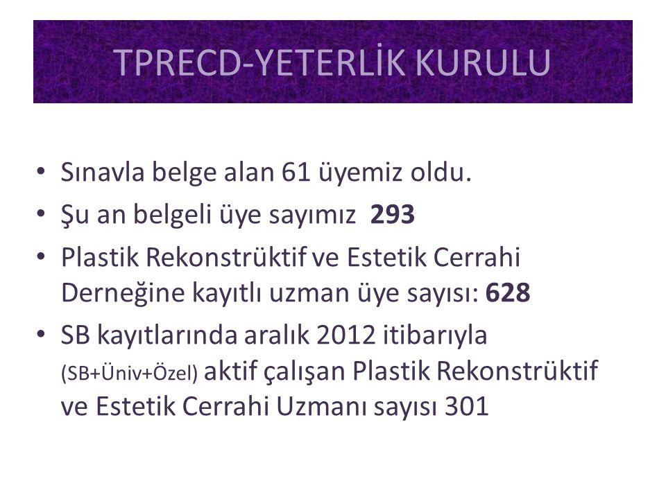 TPRECD-YETERLİK KURULU