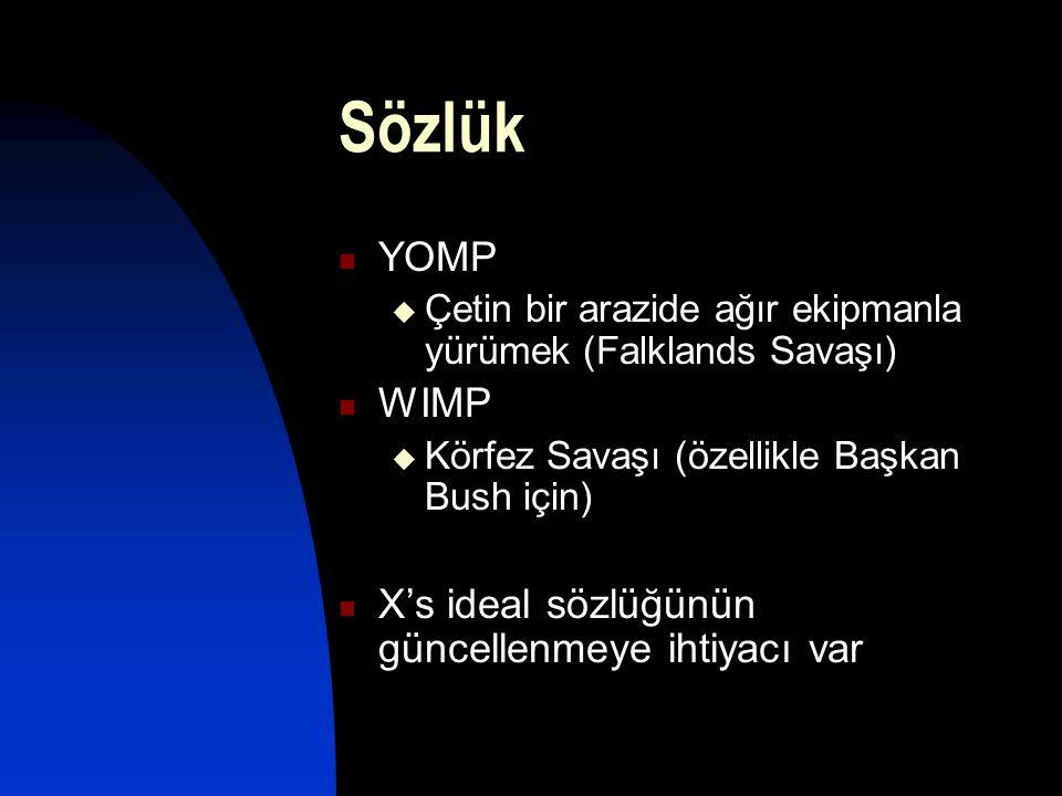 Sözlük YOMP WIMP X's ideal sözlüğünün güncellenmeye ihtiyacı var