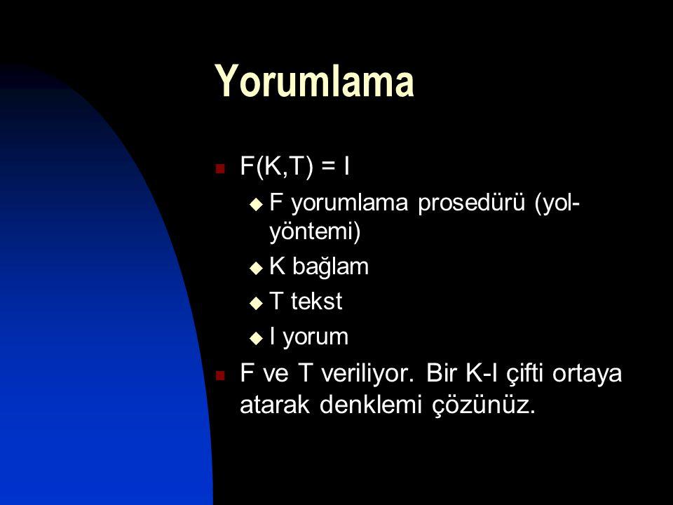 Yorumlama F(K,T) = I. F yorumlama prosedürü (yol-yöntemi) K bağlam. T tekst. I yorum.