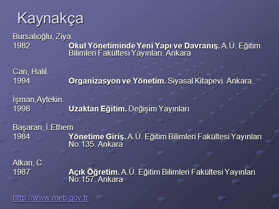 Kaynakça Bursalıoğlu, Ziya.