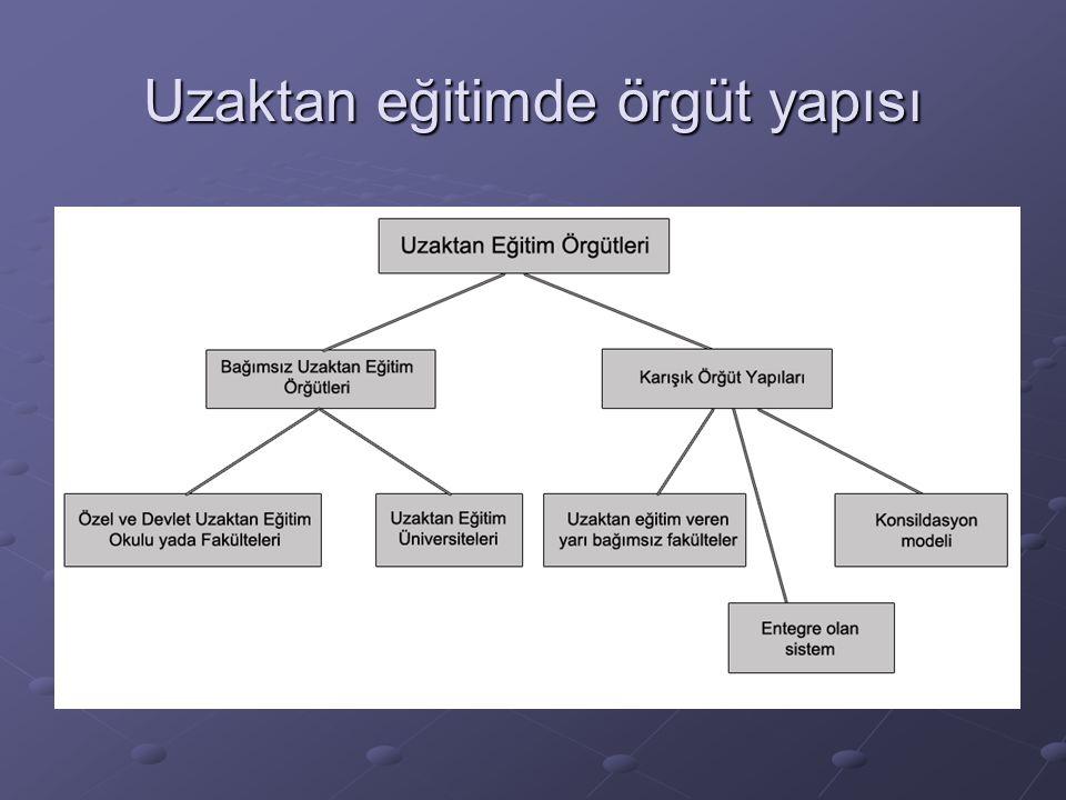 Uzaktan eğitimde örgüt yapısı
