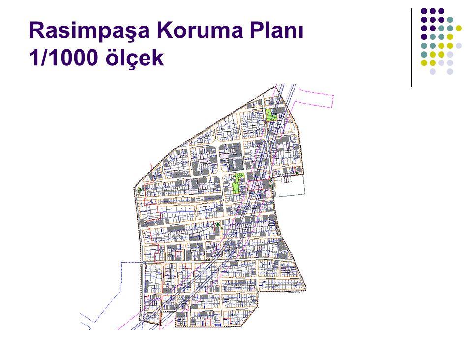 Rasimpaşa Koruma Planı 1/1000 ölçek