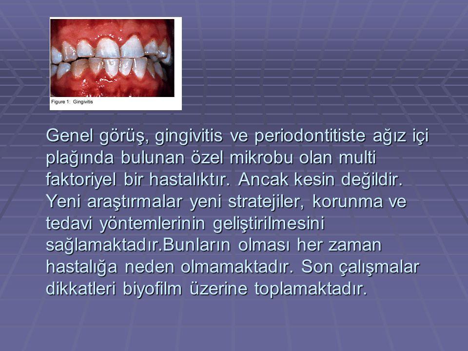 Genel görüş, gingivitis ve periodontitiste ağız içi plağında bulunan özel mikrobu olan multi faktoriyel bir hastalıktır.