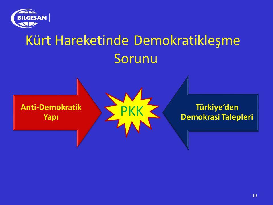 Türkiye'den Demokrasi Talepleri