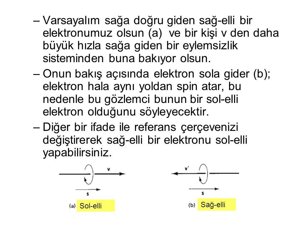 Varsayalım sağa doğru giden sağ-elli bir elektronumuz olsun (a) ve bir kişi v den daha büyük hızla sağa giden bir eylemsizlik sisteminden buna bakıyor olsun.