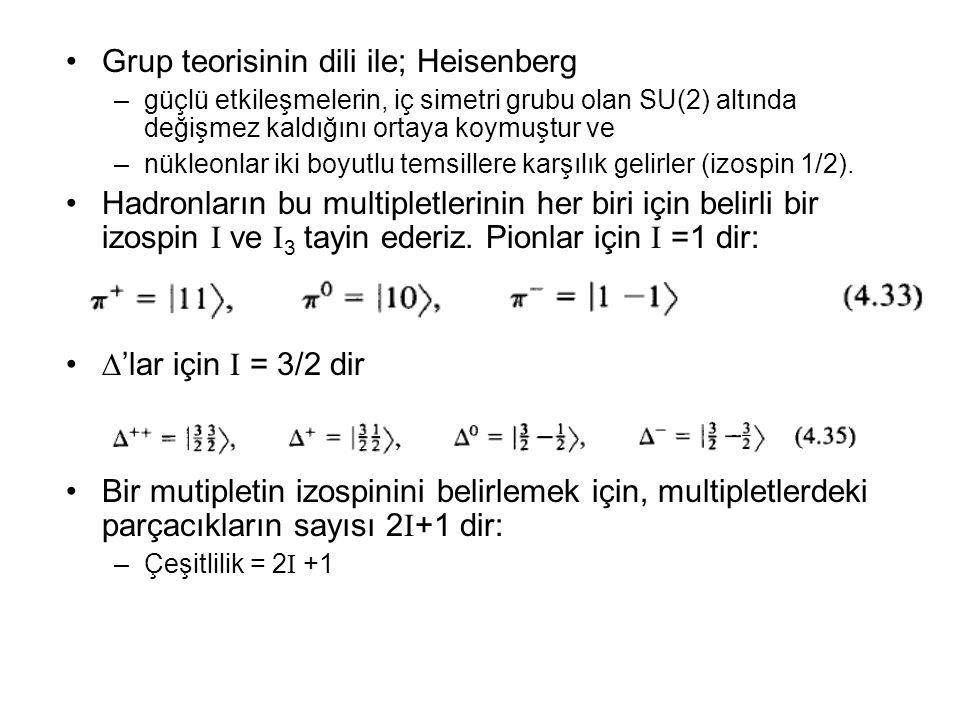 Grup teorisinin dili ile; Heisenberg