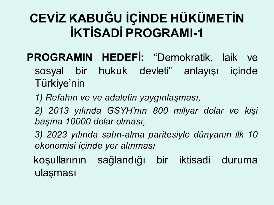 CEVİZ KABUĞU İÇİNDE HÜKÜMETİN İKTİSADİ PROGRAMI-1