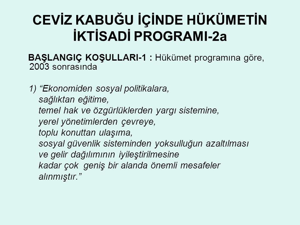 CEVİZ KABUĞU İÇİNDE HÜKÜMETİN İKTİSADİ PROGRAMI-2a
