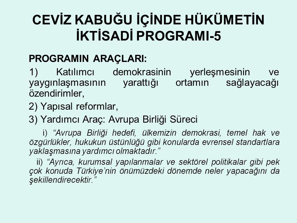 CEVİZ KABUĞU İÇİNDE HÜKÜMETİN İKTİSADİ PROGRAMI-5
