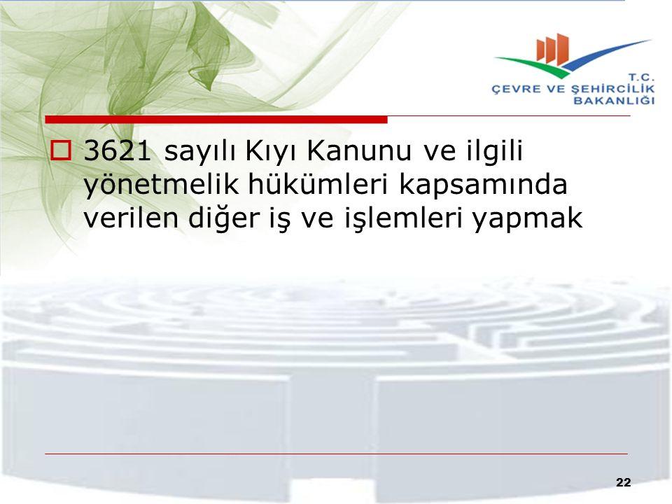 2960 sayılı Boğaziçi Kanununa tabi alanlara ilişkin iş ve işlemleri yapmak,