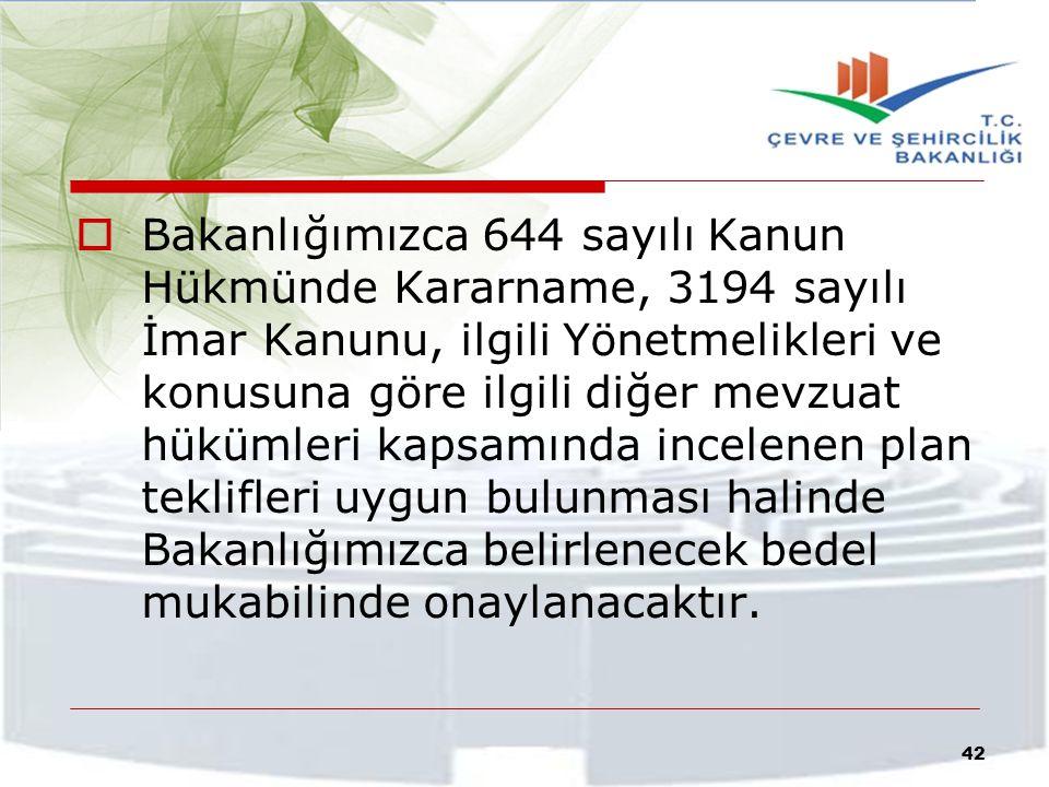 644 sayılı Kanun Hükmünde Kararname kapsamında;