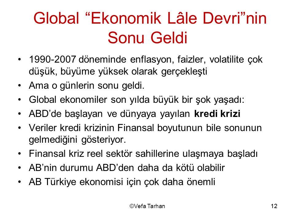 Global Ekonomik Lâle Devri nin Sonu Geldi