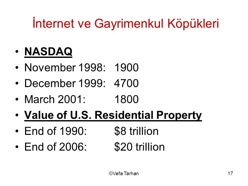 İnternet ve Gayrimenkul Köpükleri