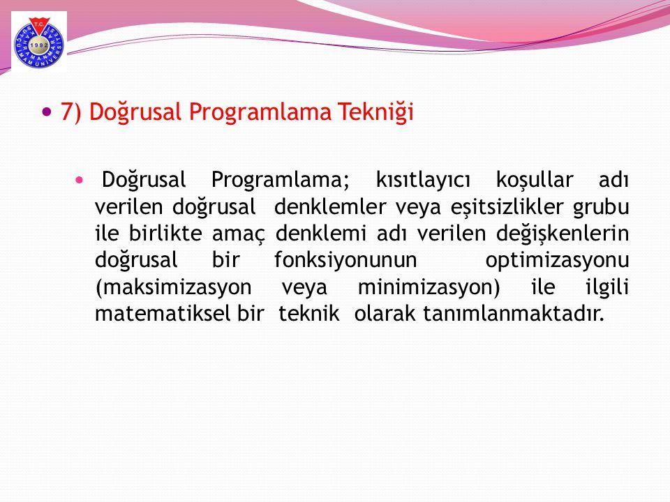 7) Doğrusal Programlama Tekniği