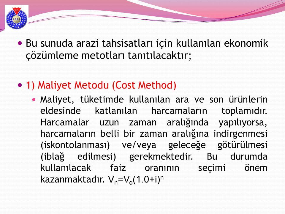 1) Maliyet Metodu (Cost Method)