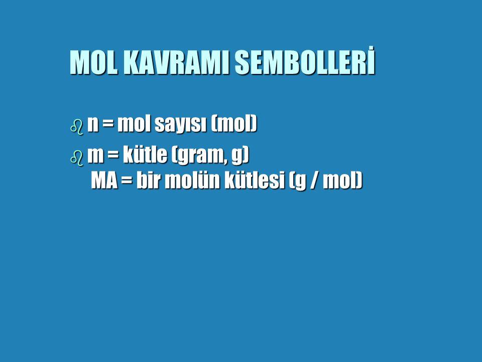 MOL KAVRAMI SEMBOLLERİ