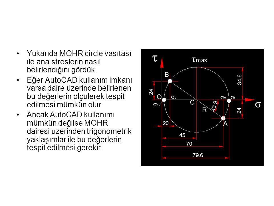 Yukarıda MOHR circle vasıtası ile ana streslerin nasıl belirlendiğini gördük.