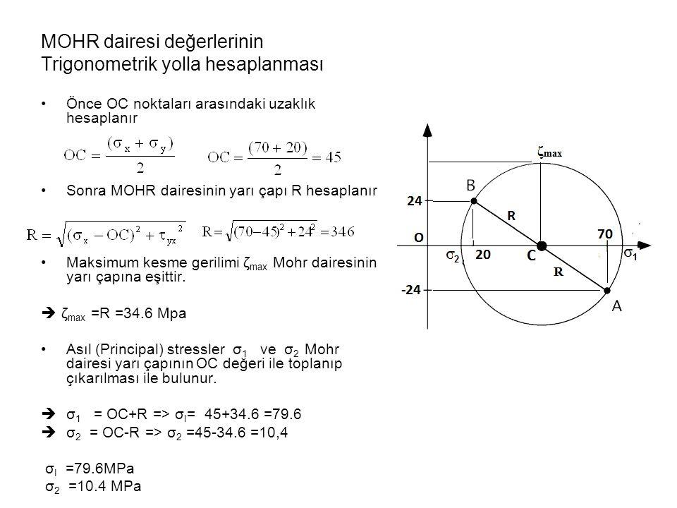 MOHR dairesi değerlerinin Trigonometrik yolla hesaplanması