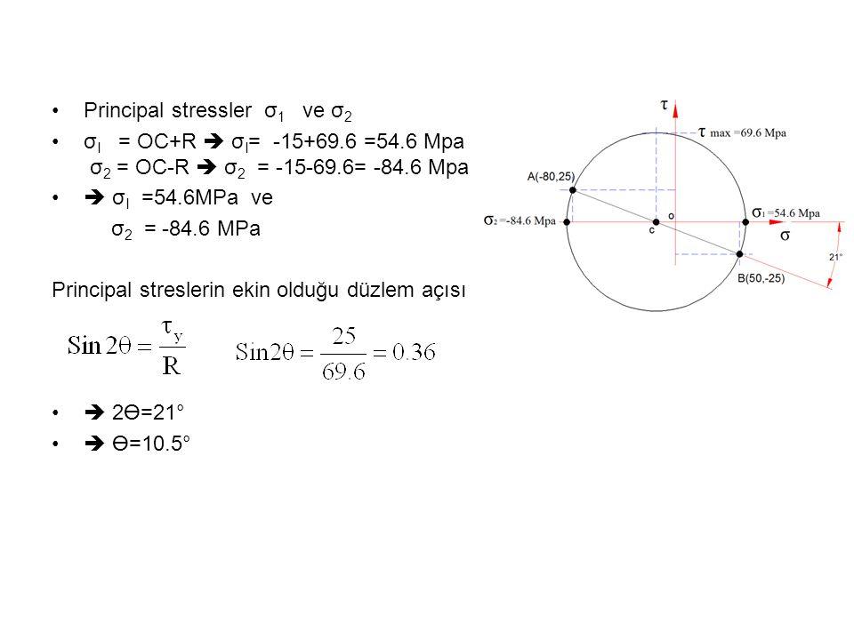 Principal stressler σ1 ve σ2
