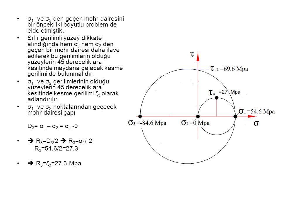 σ1 ve σ3 den geçen mohr dairesini bir önceki iki boyutlu problem de elde etmiştik.