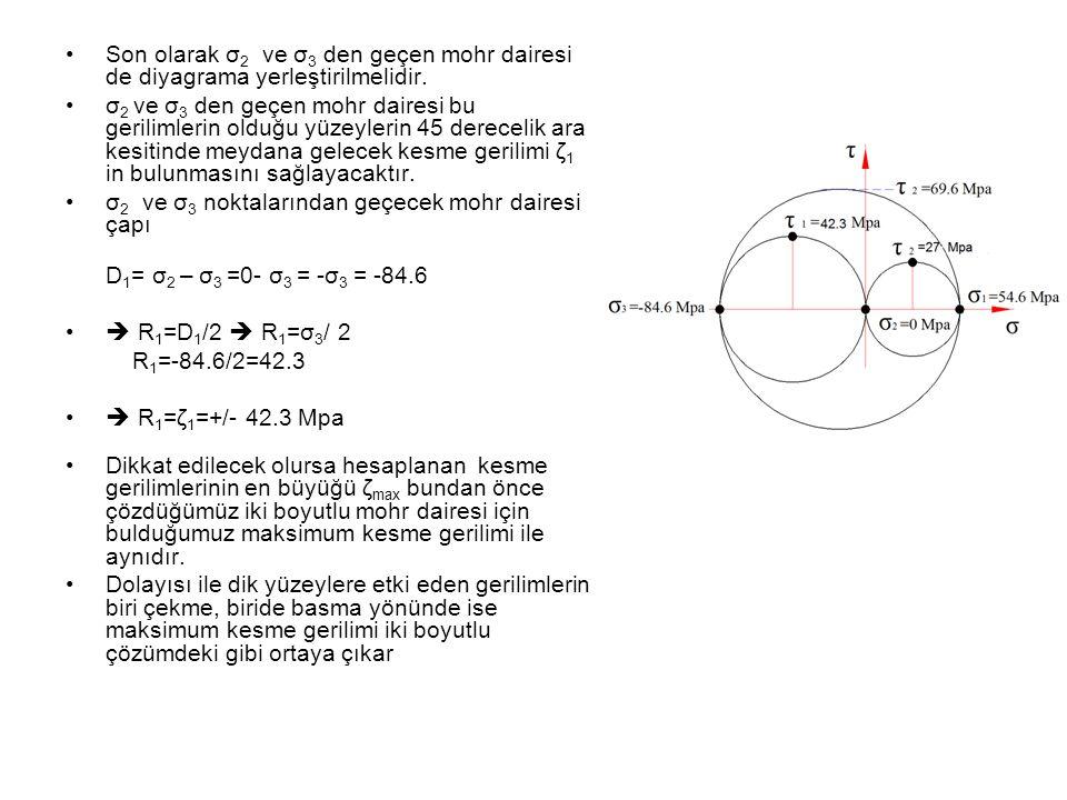 Son olarak σ2 ve σ3 den geçen mohr dairesi de diyagrama yerleştirilmelidir.