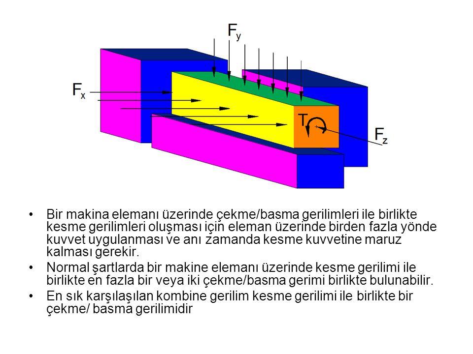Bir makina elemanı üzerinde çekme/basma gerilimleri ile birlikte kesme gerilimleri oluşması için eleman üzerinde birden fazla yönde kuvvet uygulanması ve anı zamanda kesme kuvvetine maruz kalması gerekir.