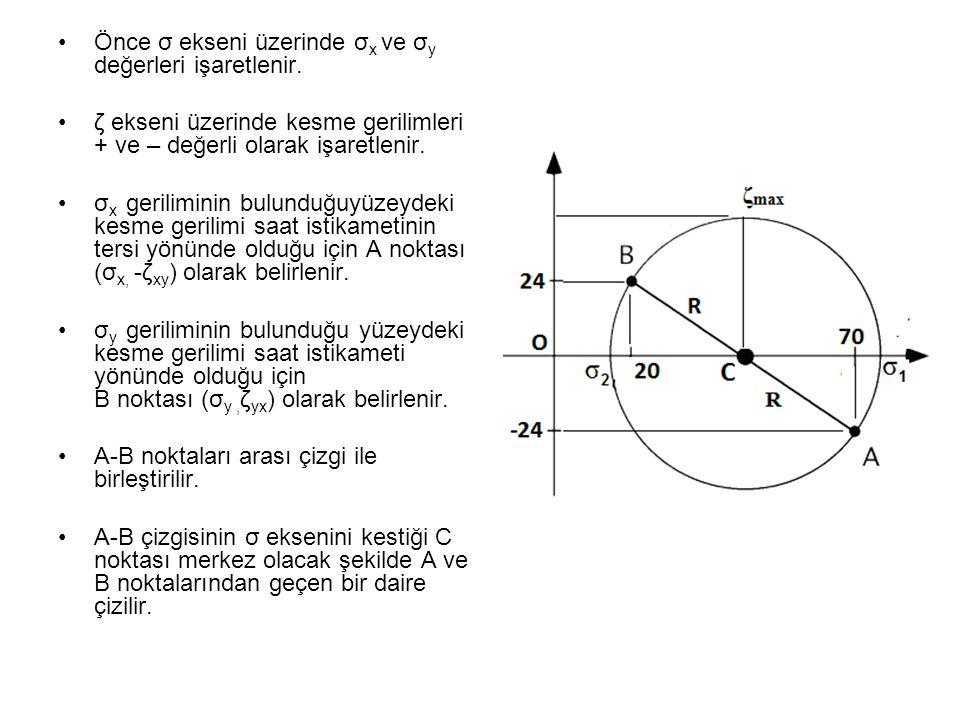 Önce σ ekseni üzerinde σx ve σy değerleri işaretlenir.